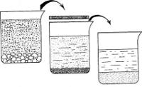 Отмучивание гончарной глины