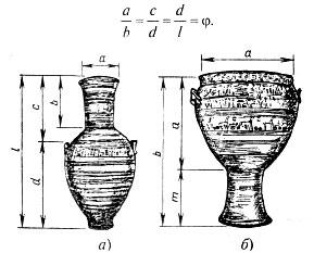Гончарные формы и золотое сечение